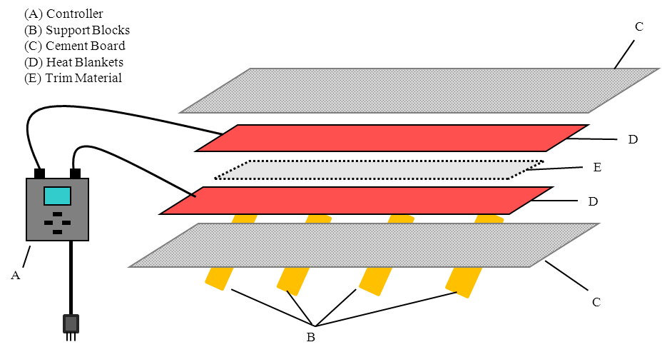 pvcfaq1